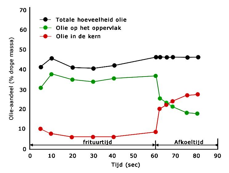 olieabsorptie1a