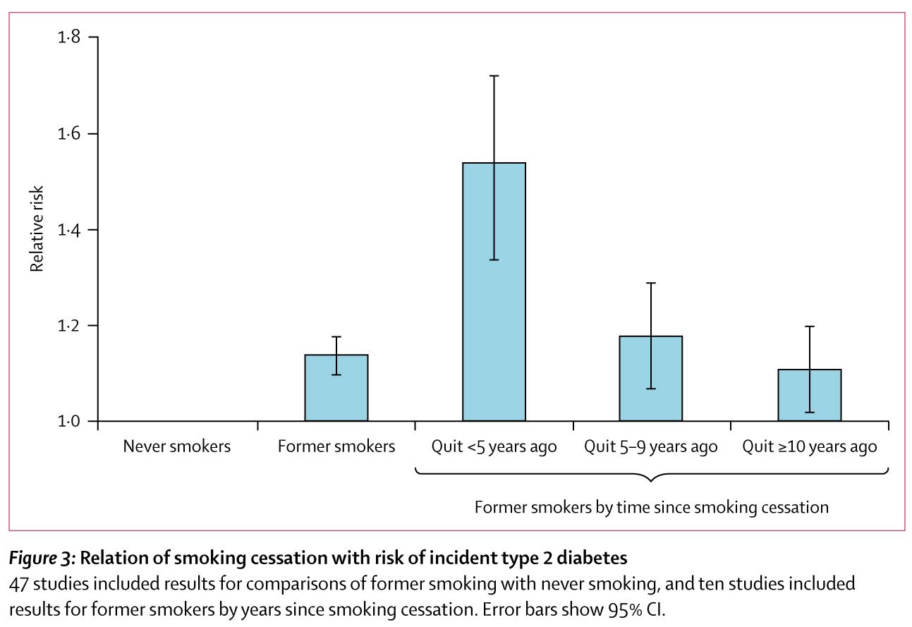 SmokingDiabetes-stoppers